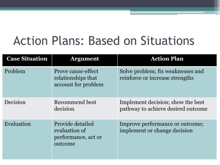 Action Plans: Based on Situations