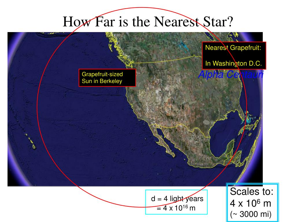 How Far is the Nearest Star?