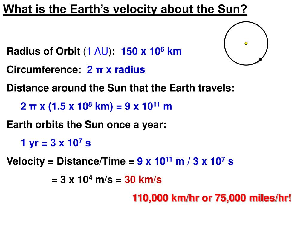 What is the Earth's velocity about the Sun?