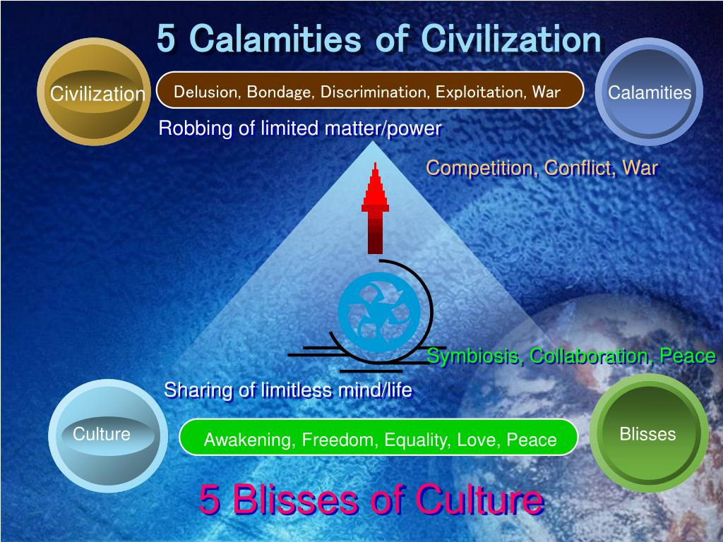 5 Calamities of Civilization