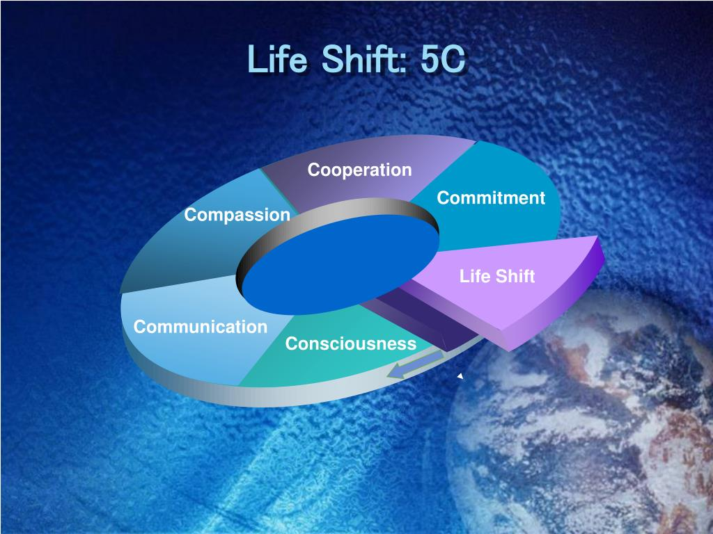 Life Shift: 5C