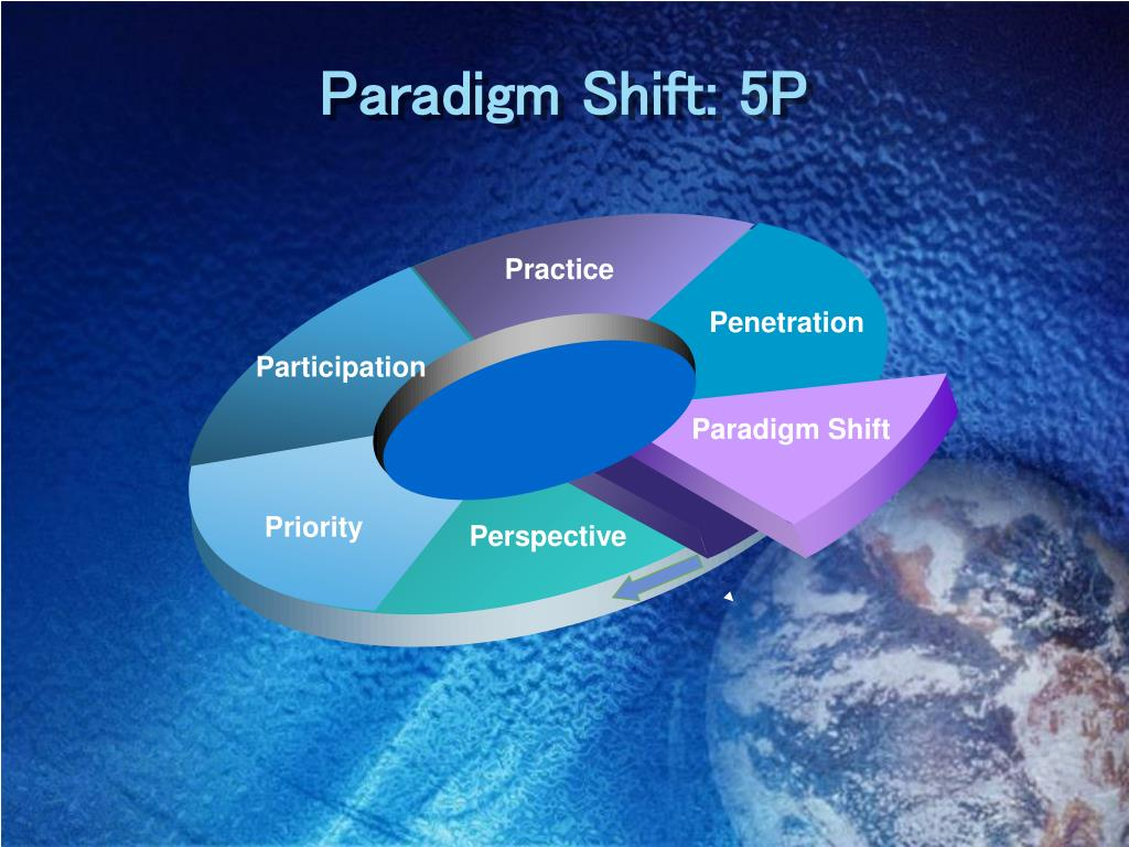 Paradigm Shift: 5P