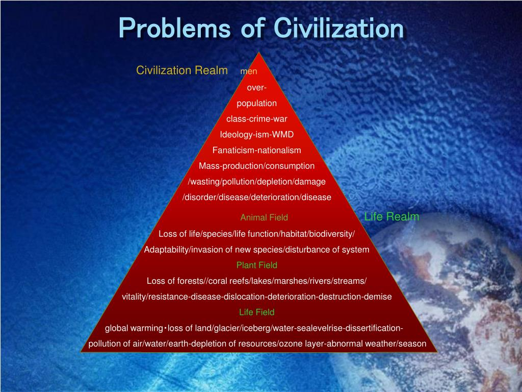 Problems of Civilization