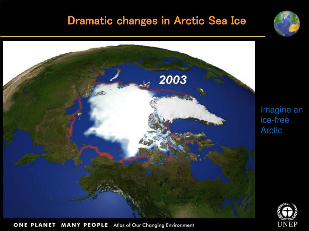 Dramatic changes in Arctic Sea Ice