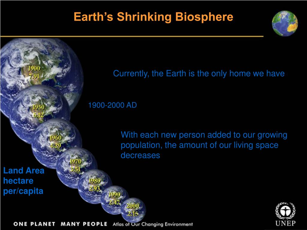 Earth's Shrinking Biosphere