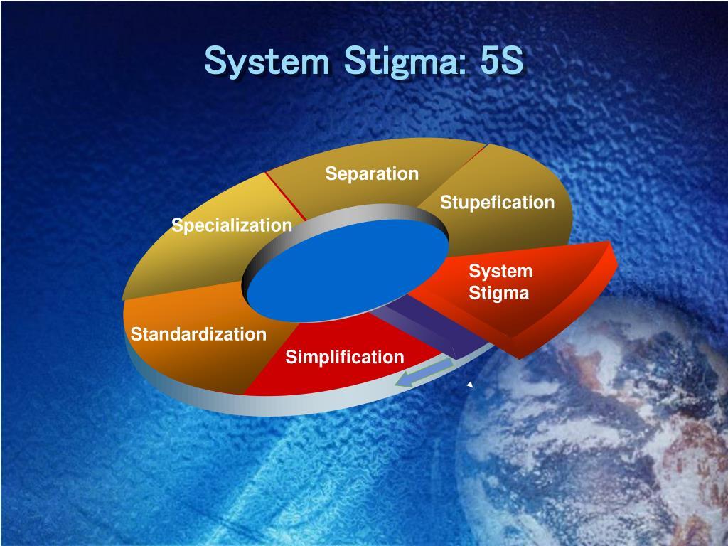 System Stigma: 5S