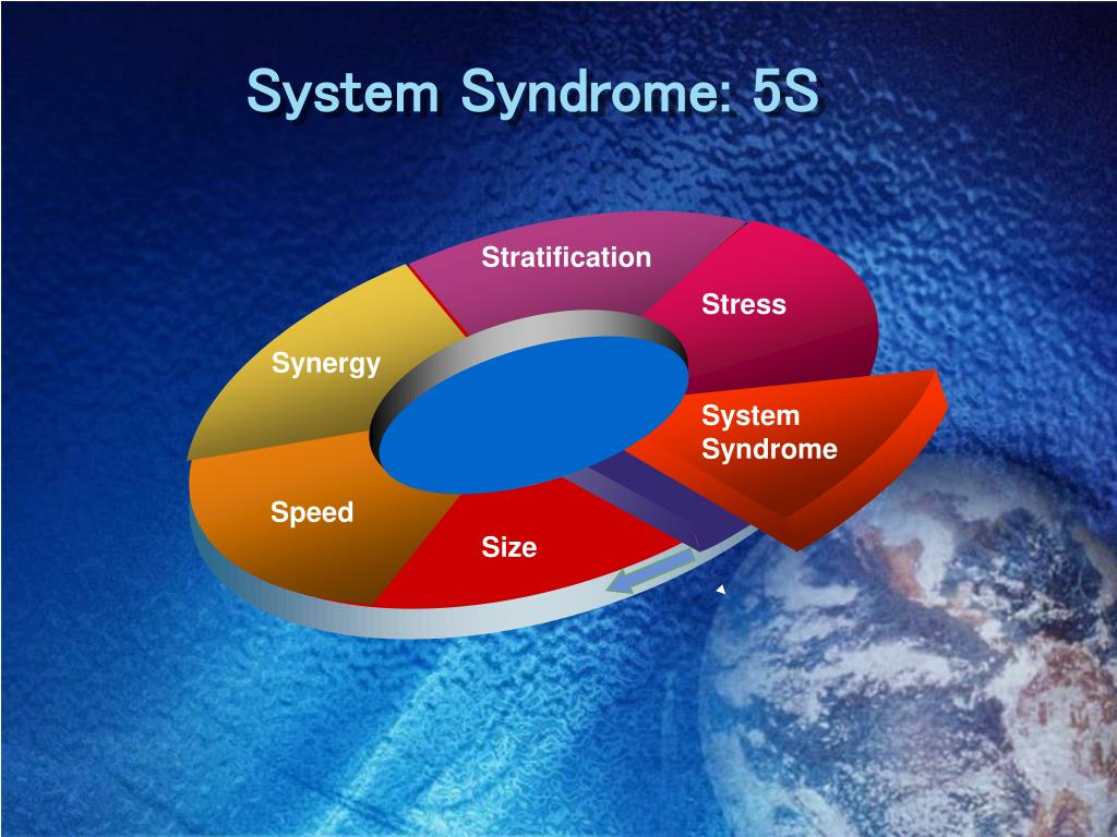 System Syndrome: 5S