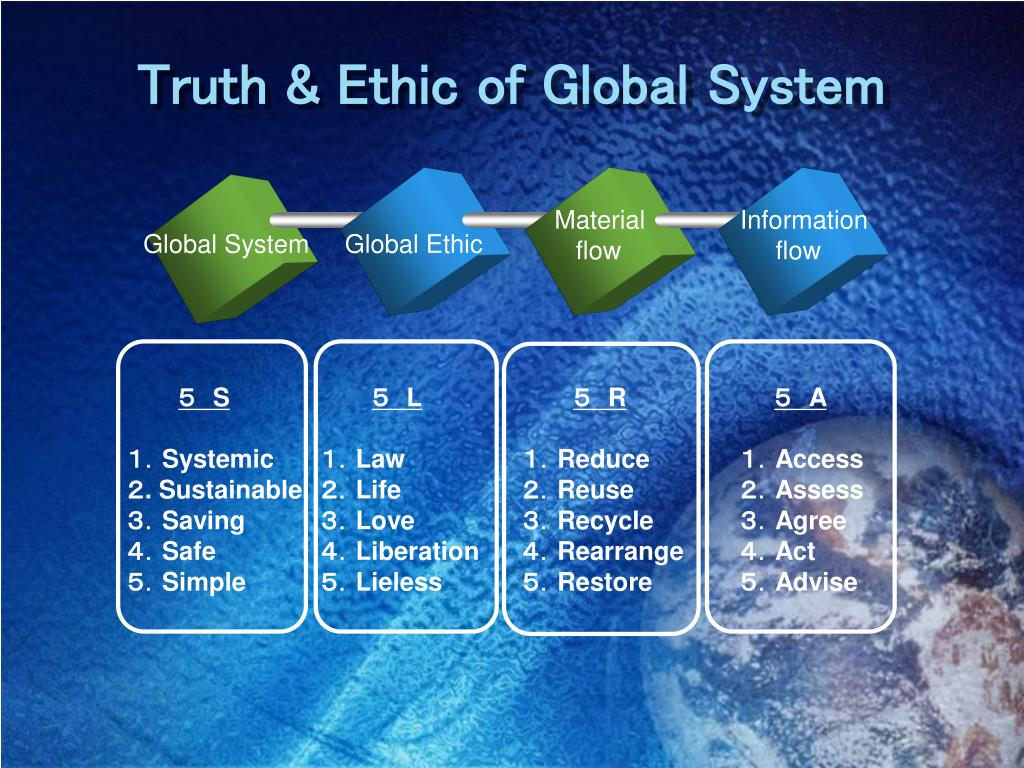 Truth & Ethic of Global System