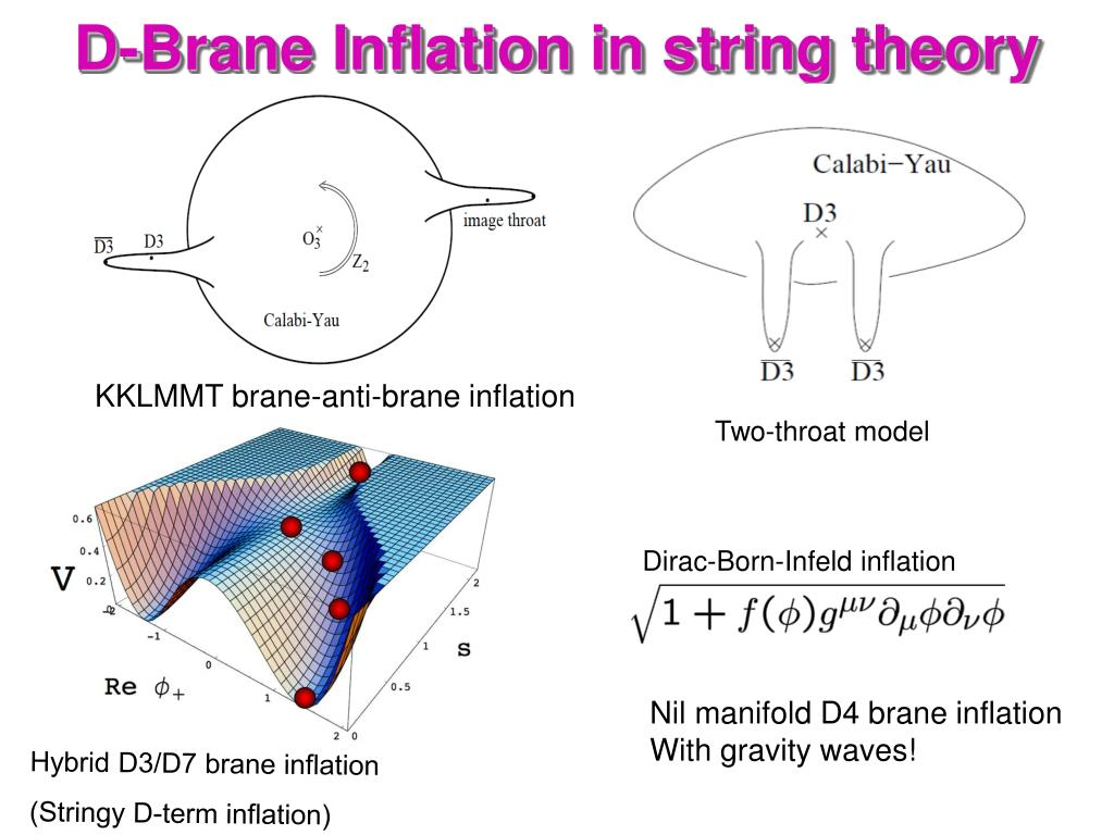 D-Brane Inflation in string theory