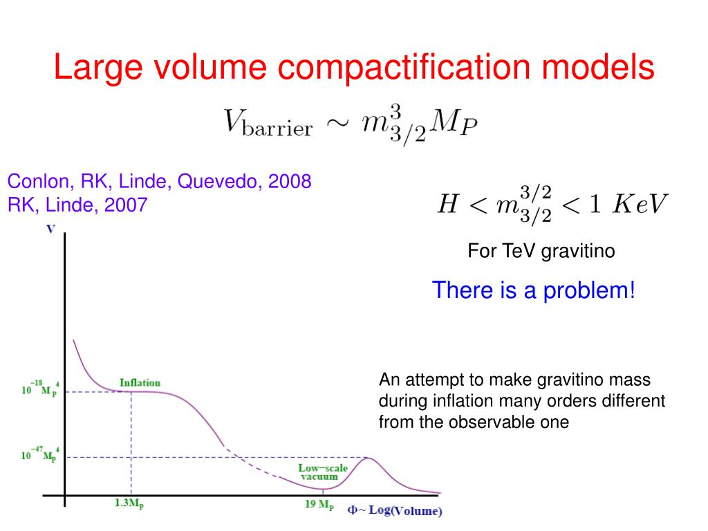 Large volume compactification models