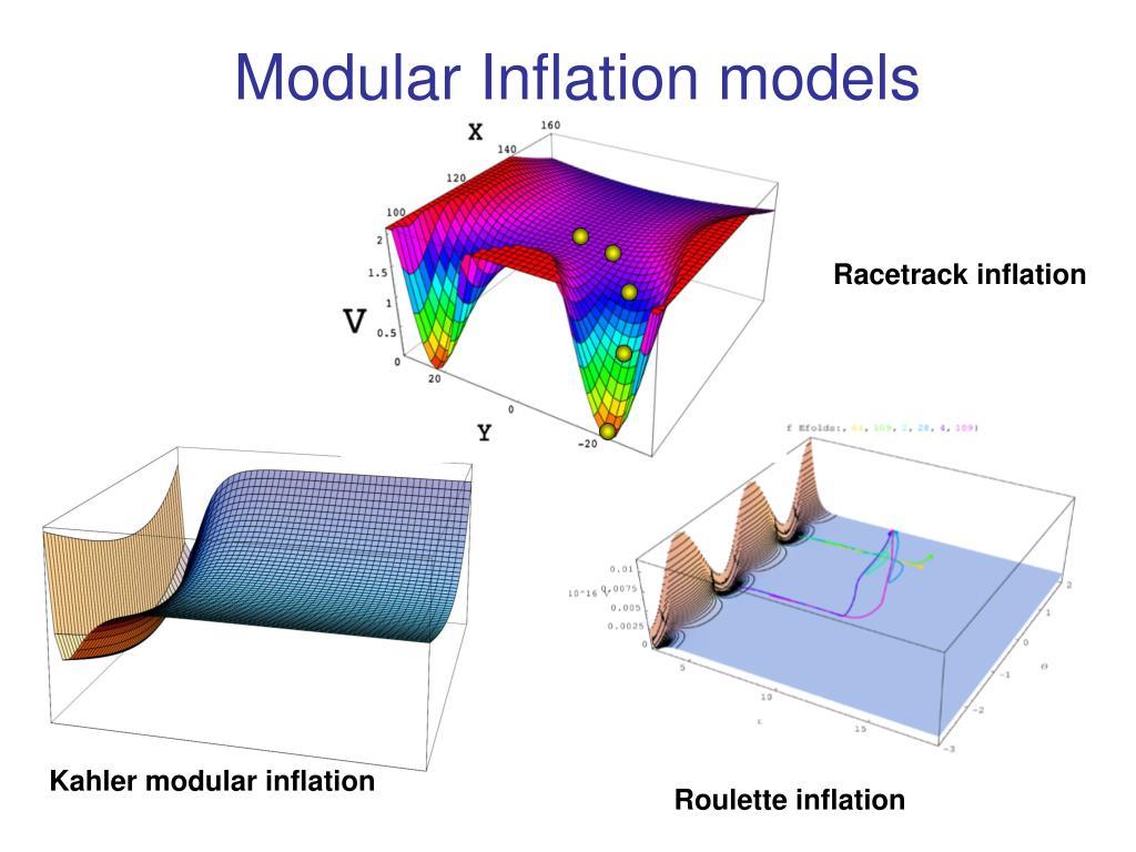 Modular Inflation models
