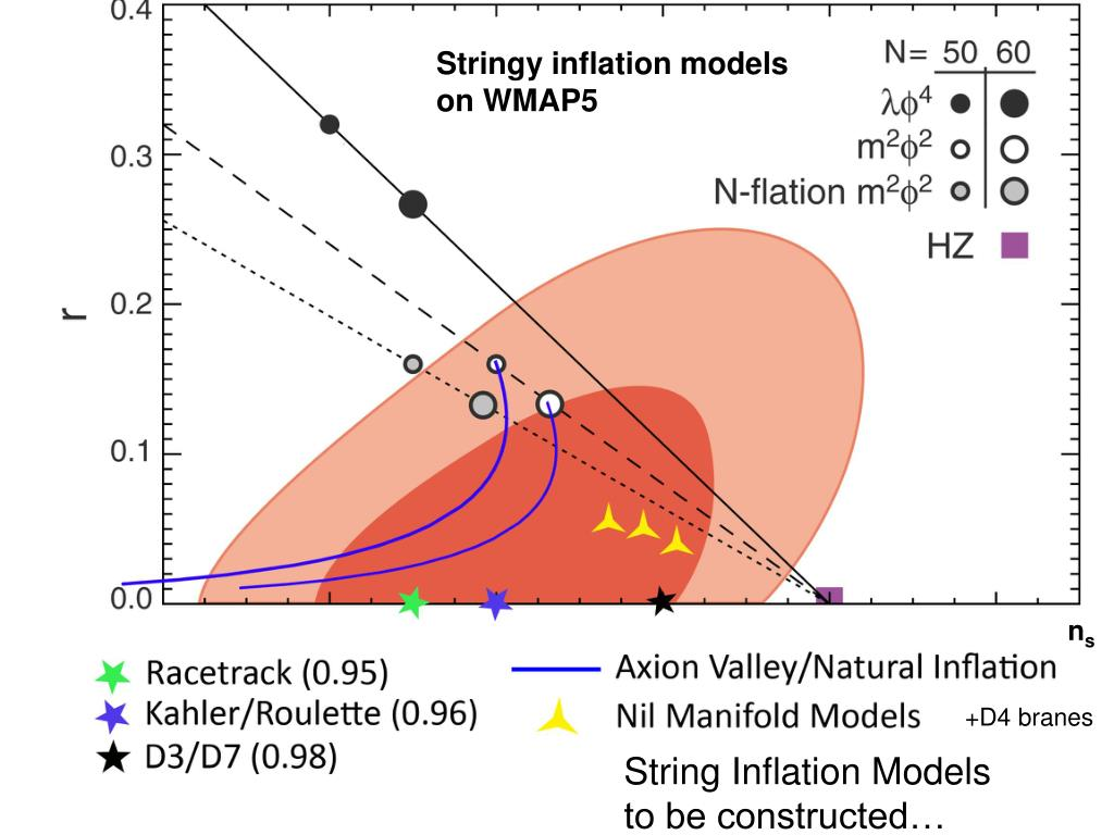Stringy inflation models