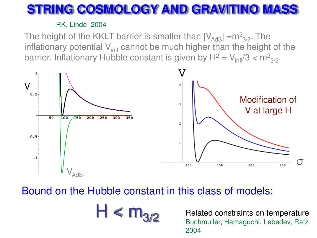 STRING COSMOLOGY AND GRAVITINO MASS