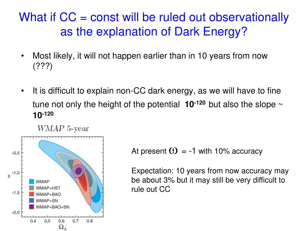 What if CC = const will be ruled out observationally as the explanation of Dark Energy?