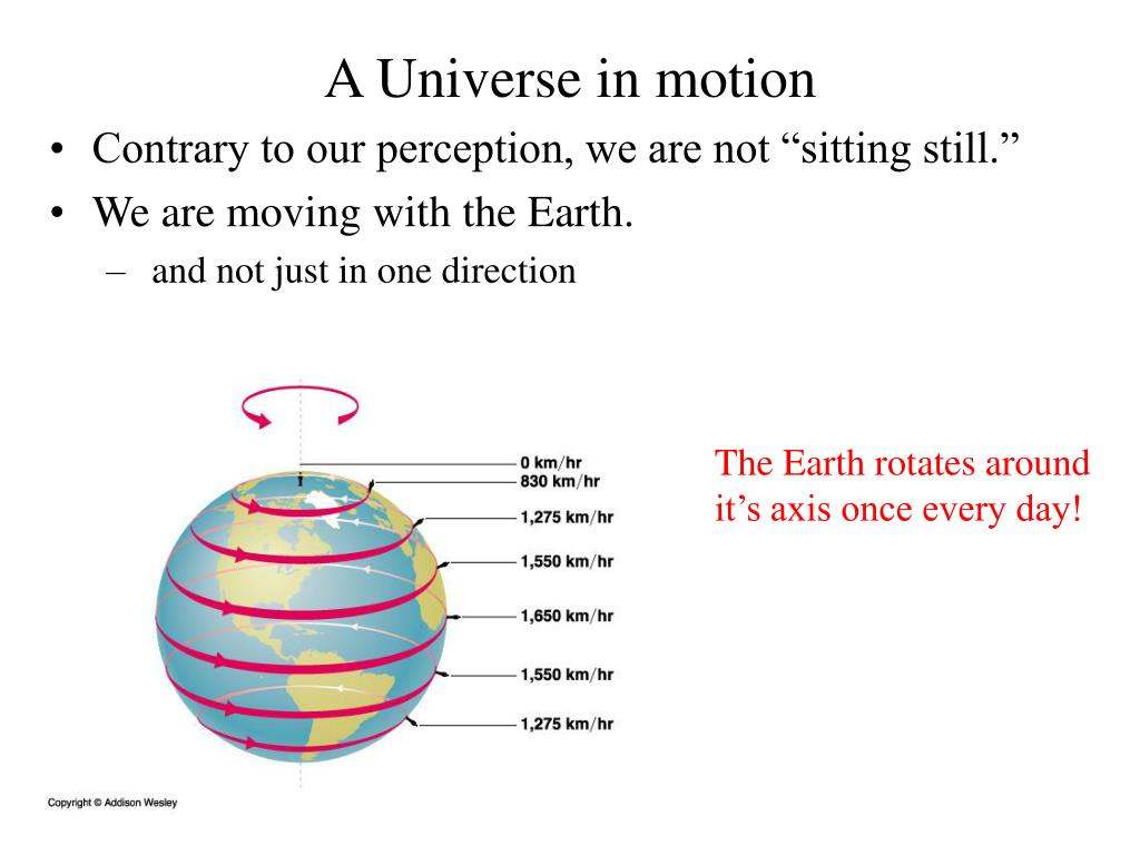 A Universe in motion