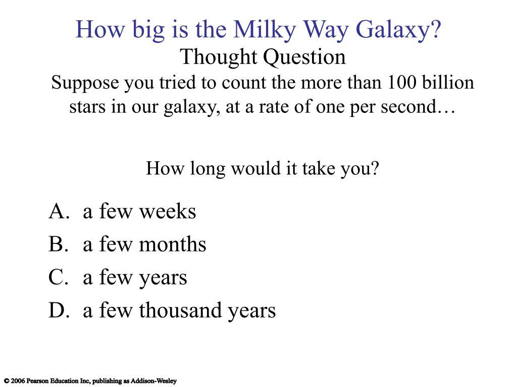 How big is the Milky Way Galaxy?