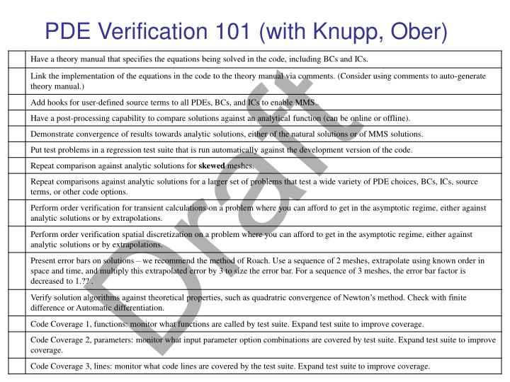 PDE Verification 101 (with Knupp, Ober)