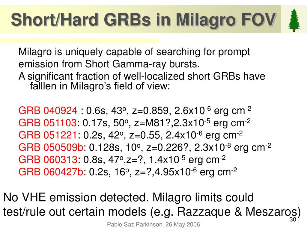Short/Hard GRBs in Milagro FOV