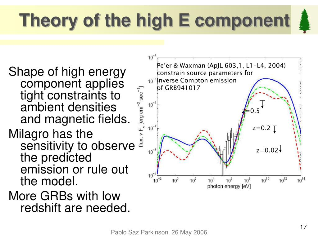 Theory of the high E component