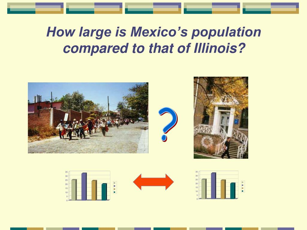 How large is Mexico's population compared to that of Illinois?