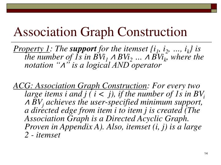 Association Graph Construction