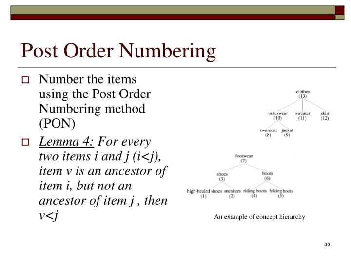 Number the items using the Post Order Numbering method (PON)