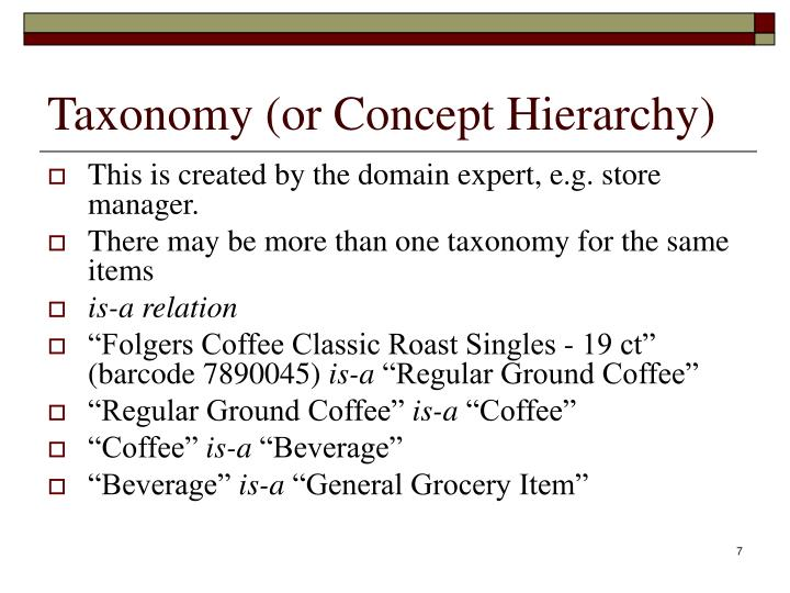 Taxonomy (or Concept Hierarchy)