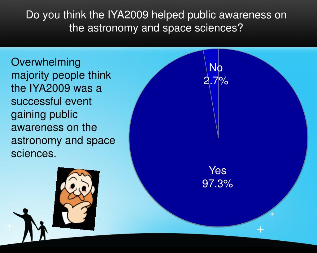 Do you think the IYA2009 helped public awareness on the astronomy and space sciences?