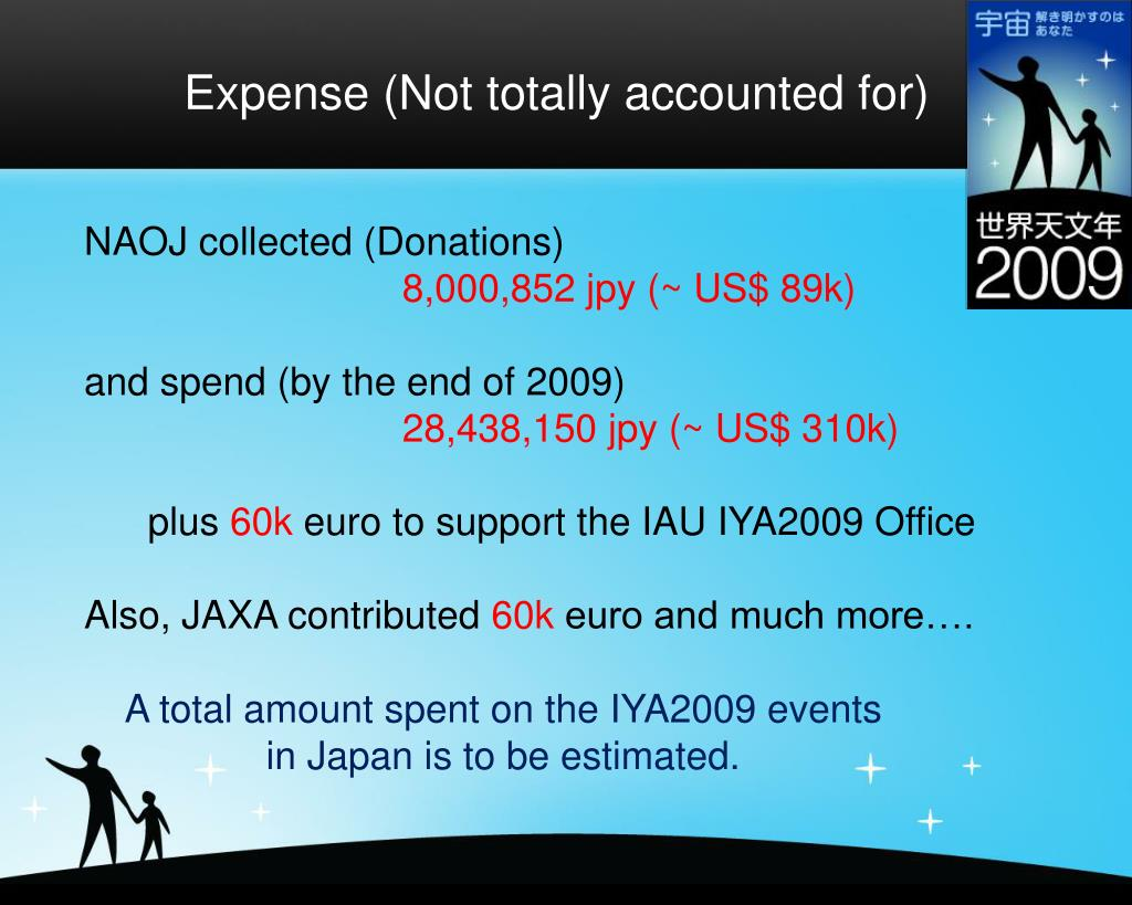 Expense (Not totally accounted for)