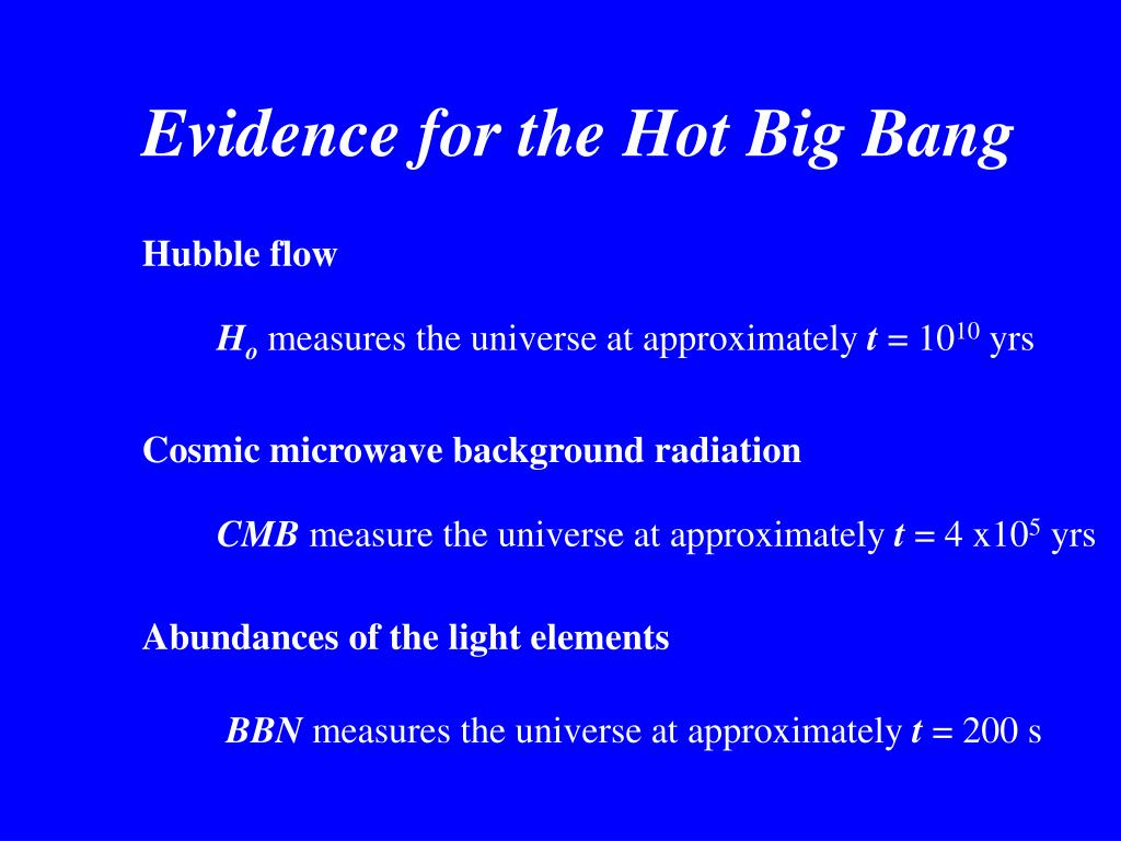 Evidence for the Hot Big Bang
