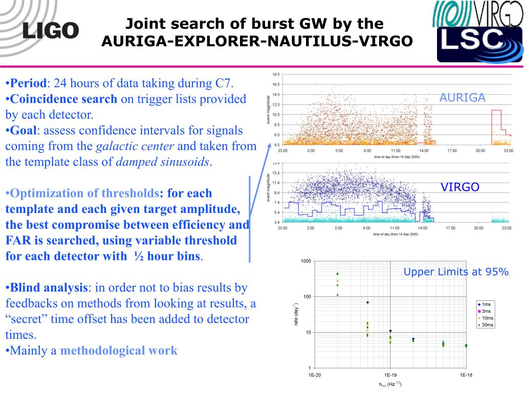 Joint search of burst GW by the