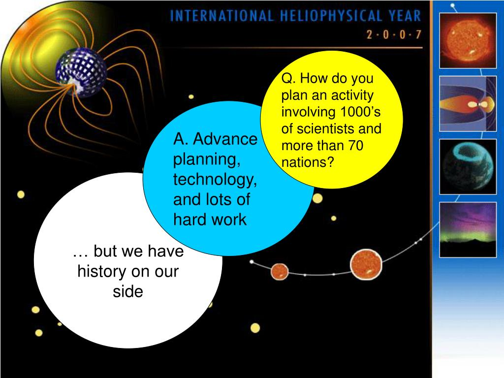 Q. How do you plan an activity involving 1000's of scientists and more than 70 nations?