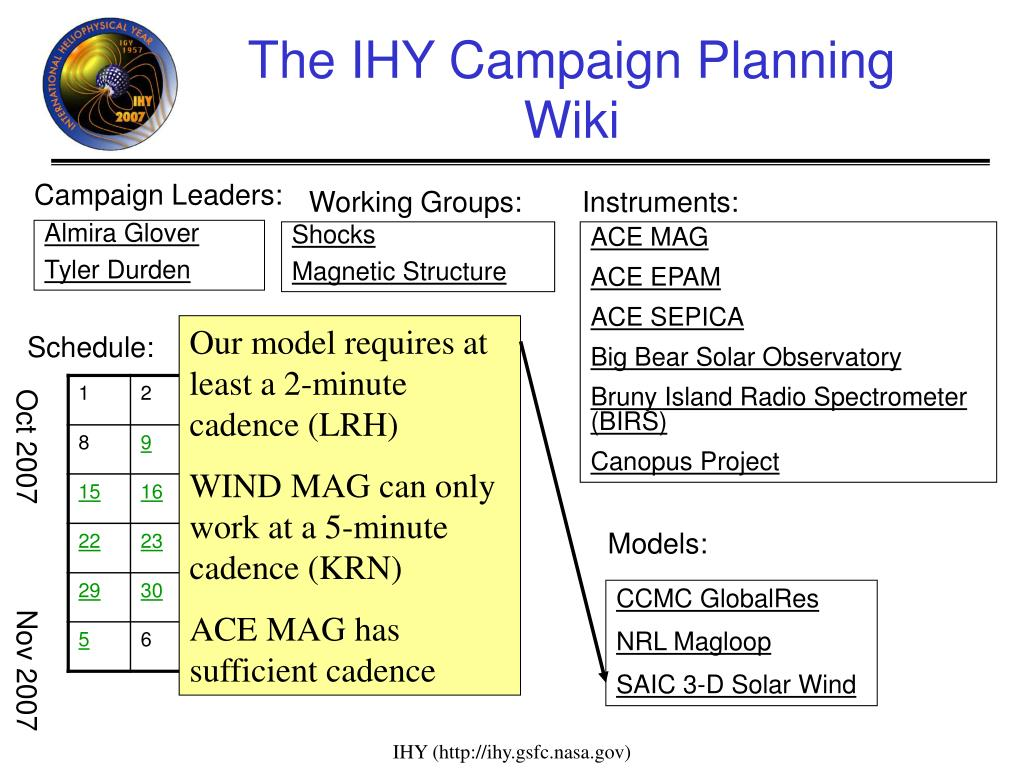 Our model requires at least a 2-minute cadence (LRH)