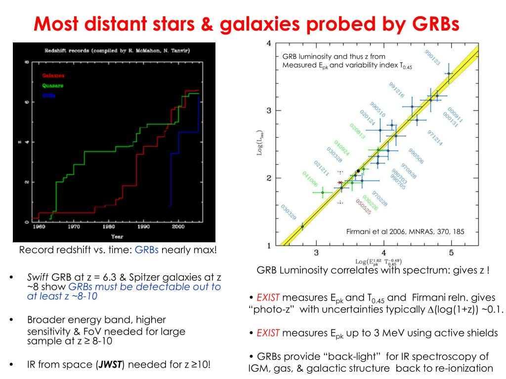 Most distant stars & galaxies probed by GRBs