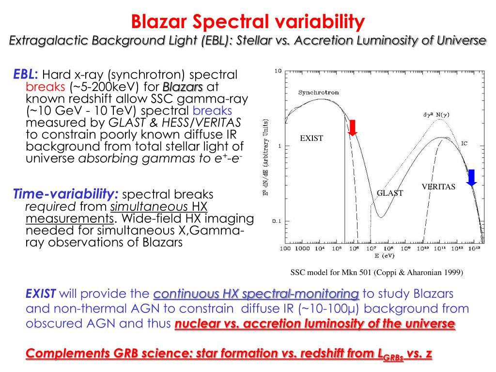 Blazar Spectral variability