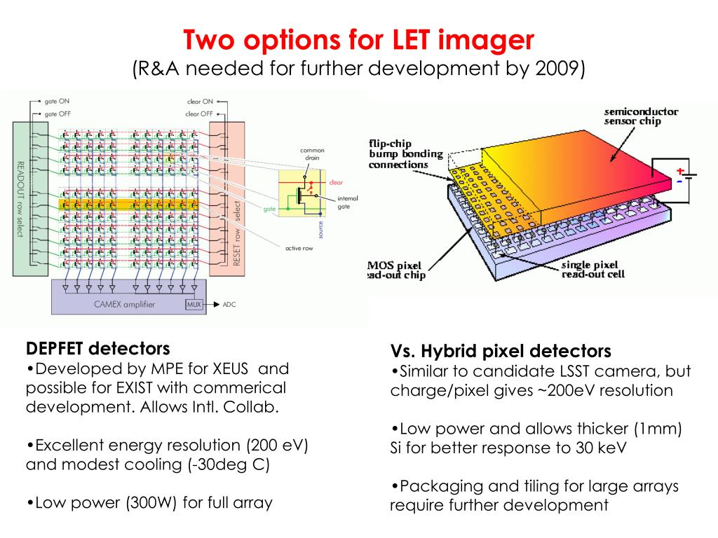 Two options for LET imager