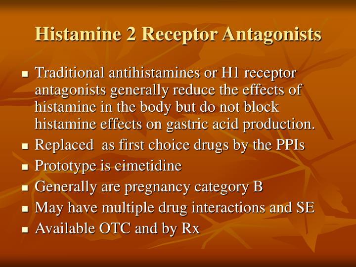 Histamine 2 Receptor Antagonists