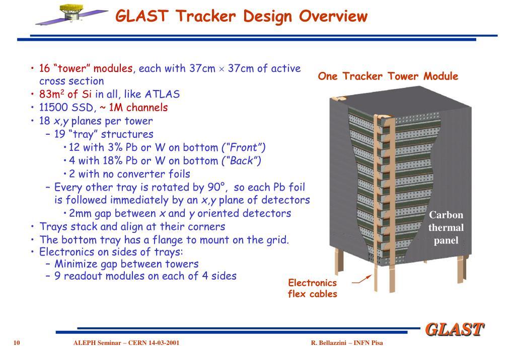 GLAST Tracker Design Overview
