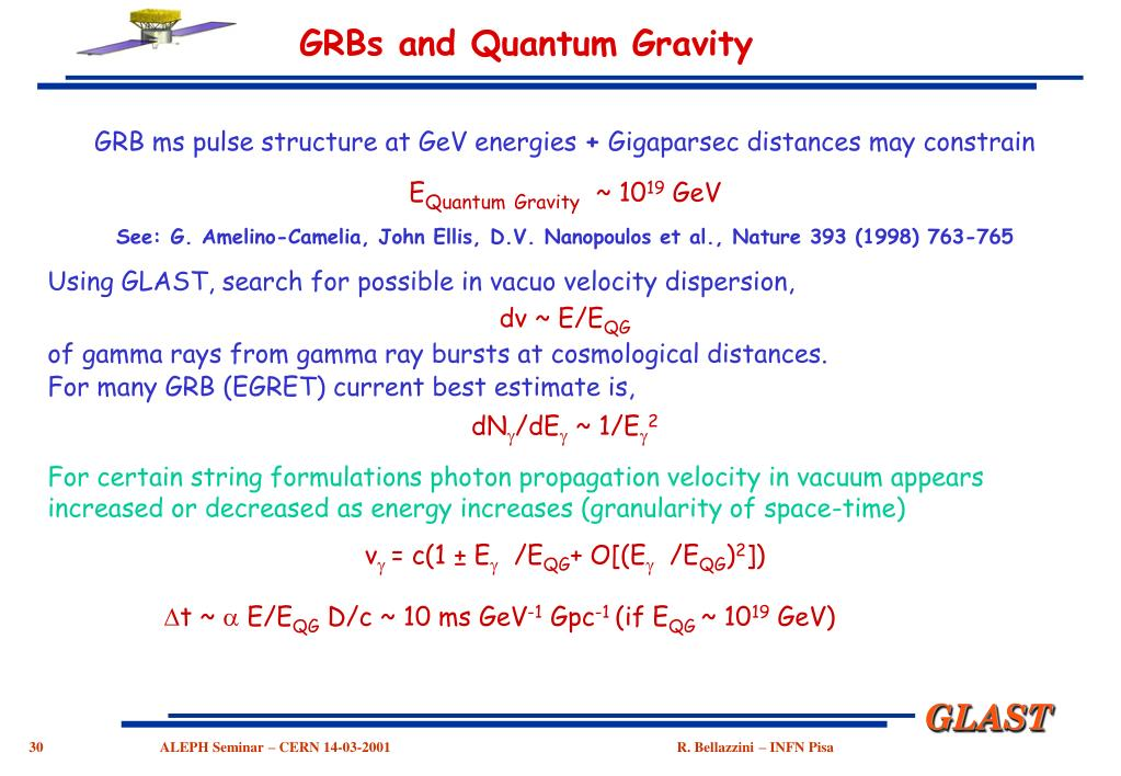 GRBs and Quantum Gravity