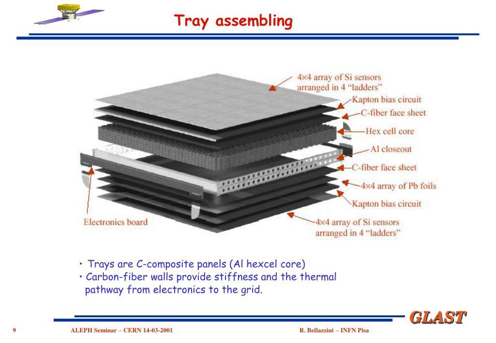 Tray assembling