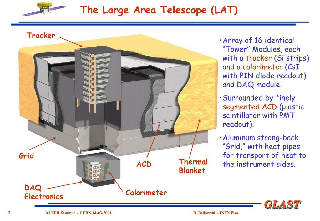 The Large Area Telescope (LAT)