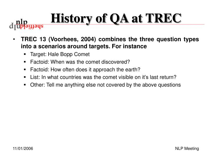 History of QA at TREC