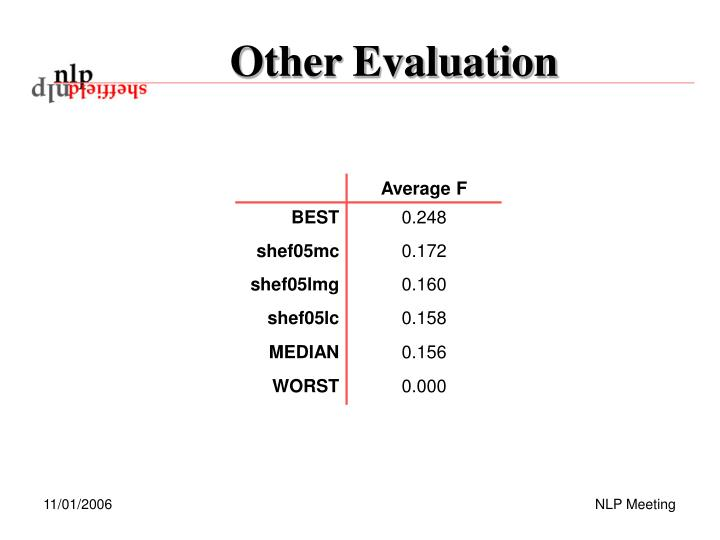 Other Evaluation