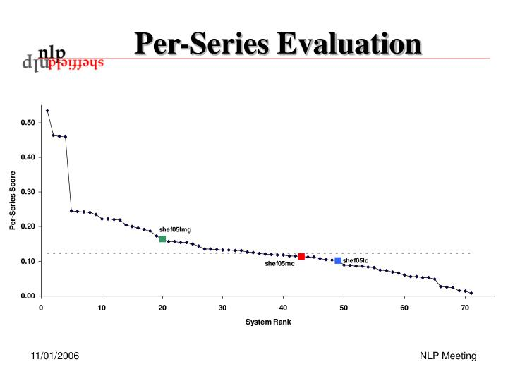 Per-Series Evaluation