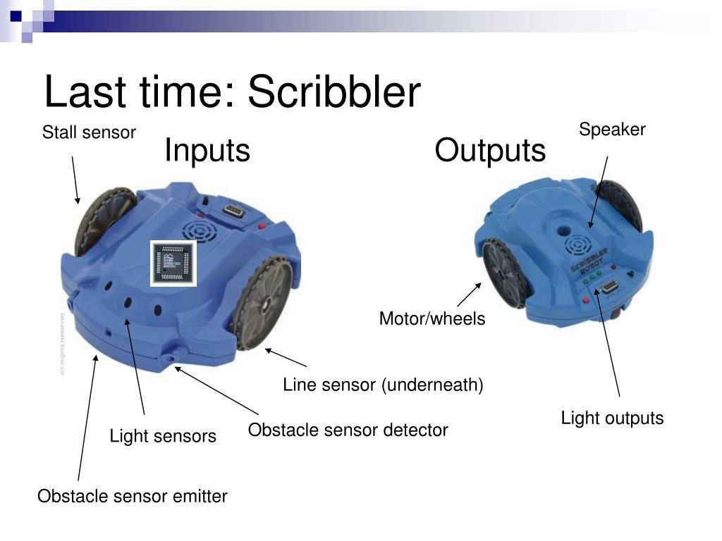 Last time: Scribbler