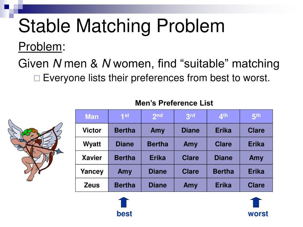 Men's Preference List