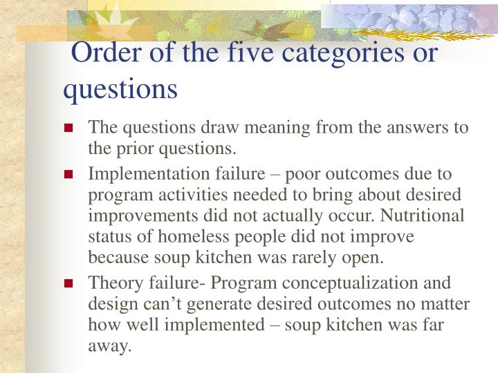 Order of the five categories or questions