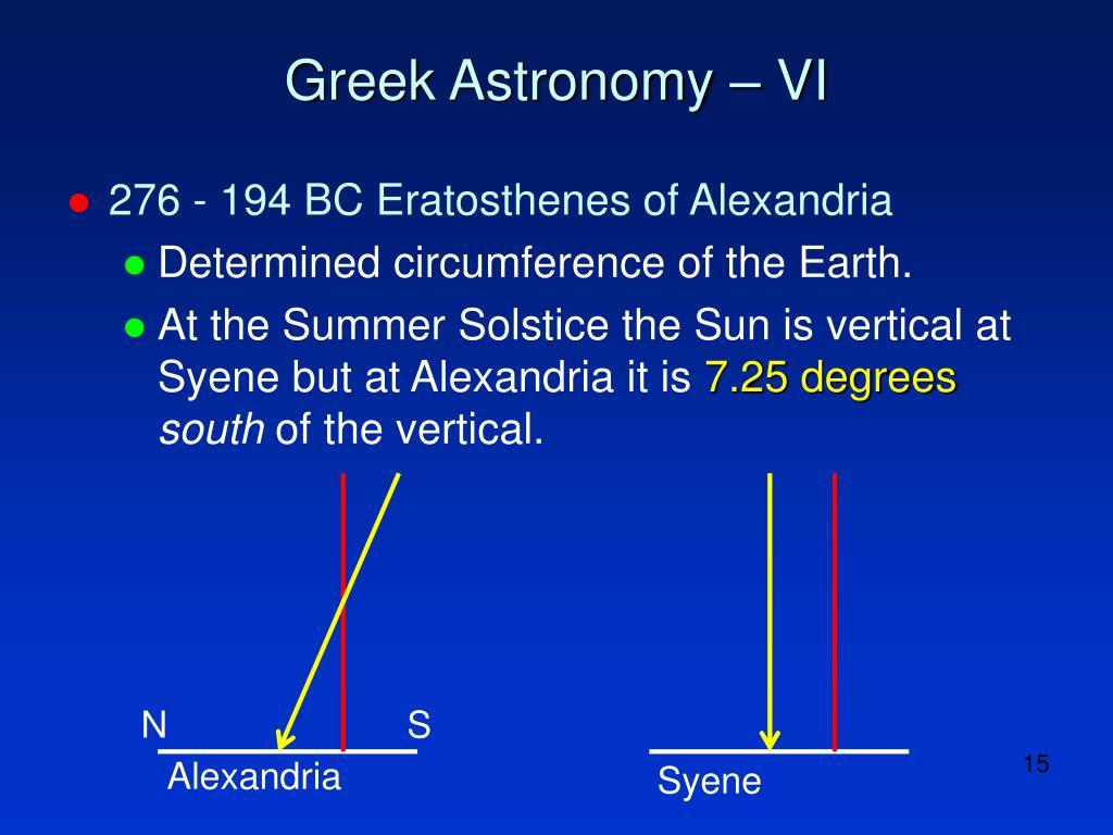 Greek Astronomy – VI