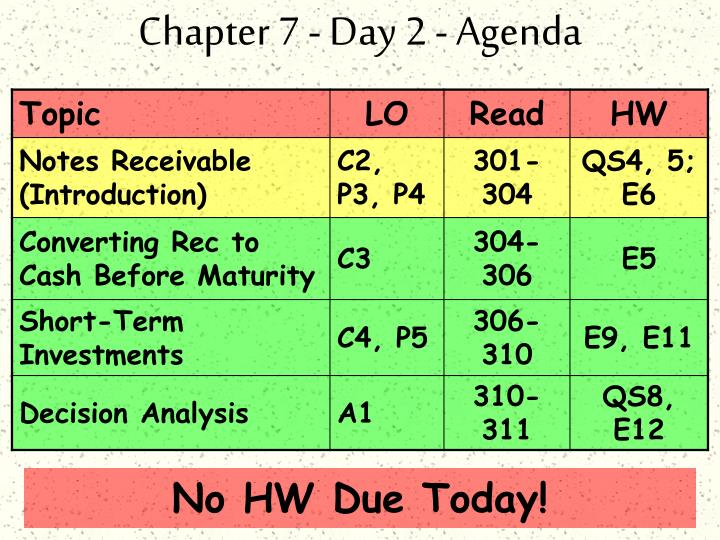 Chapter 7 - Day 2 - Agenda