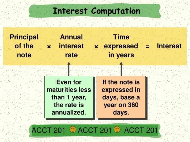 Interest Computation